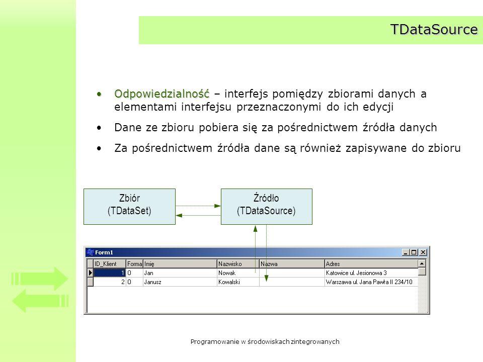 TDataSource Odpowiedzialność – interfejs pomiędzy zbiorami danych a elementami interfejsu przeznaczonymi do ich edycji.