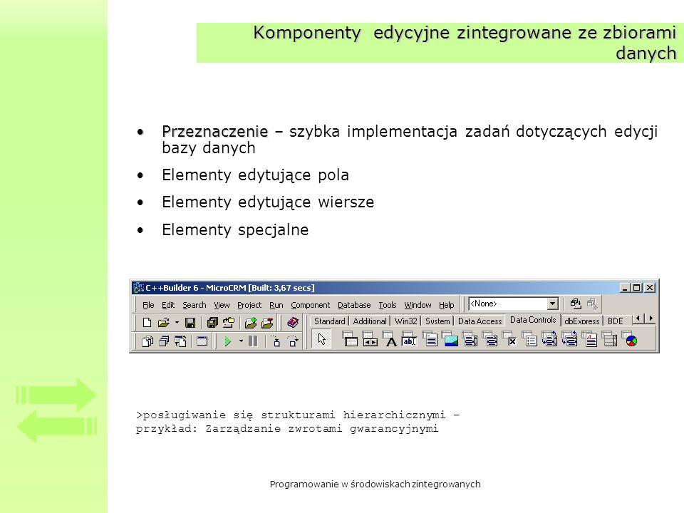 Komponenty edycyjne zintegrowane ze zbiorami danych