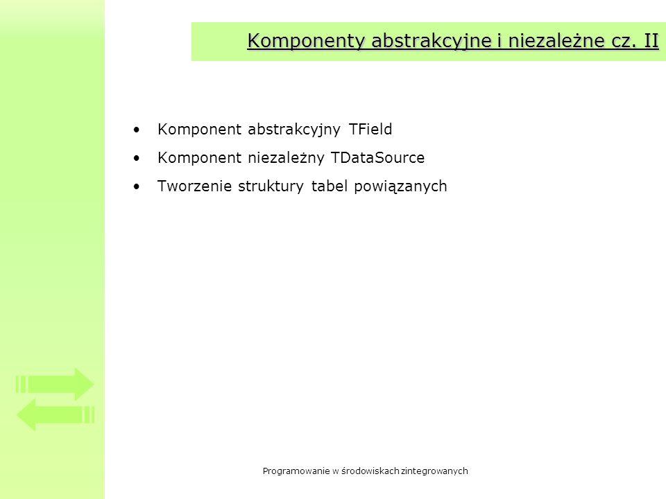Komponenty abstrakcyjne i niezależne cz. II