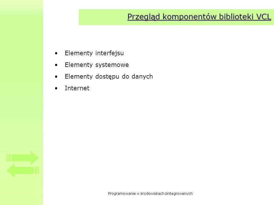 Przegląd komponentów biblioteki VCL