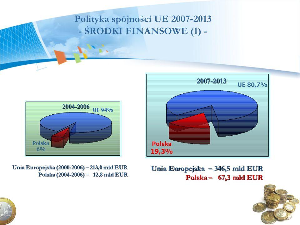 Polityka spójności UE 2007-2013 - ŚRODKI FINANSOWE (1) -