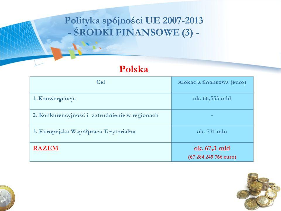 Polityka spójności UE 2007-2013 - ŚRODKI FINANSOWE (3) - Polska