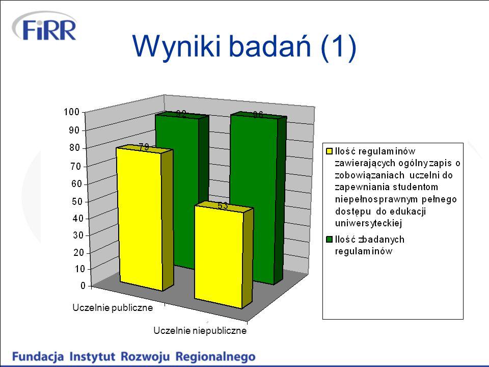 Wyniki badań (1) Uczelnie publiczne Uczelnie niepubliczne