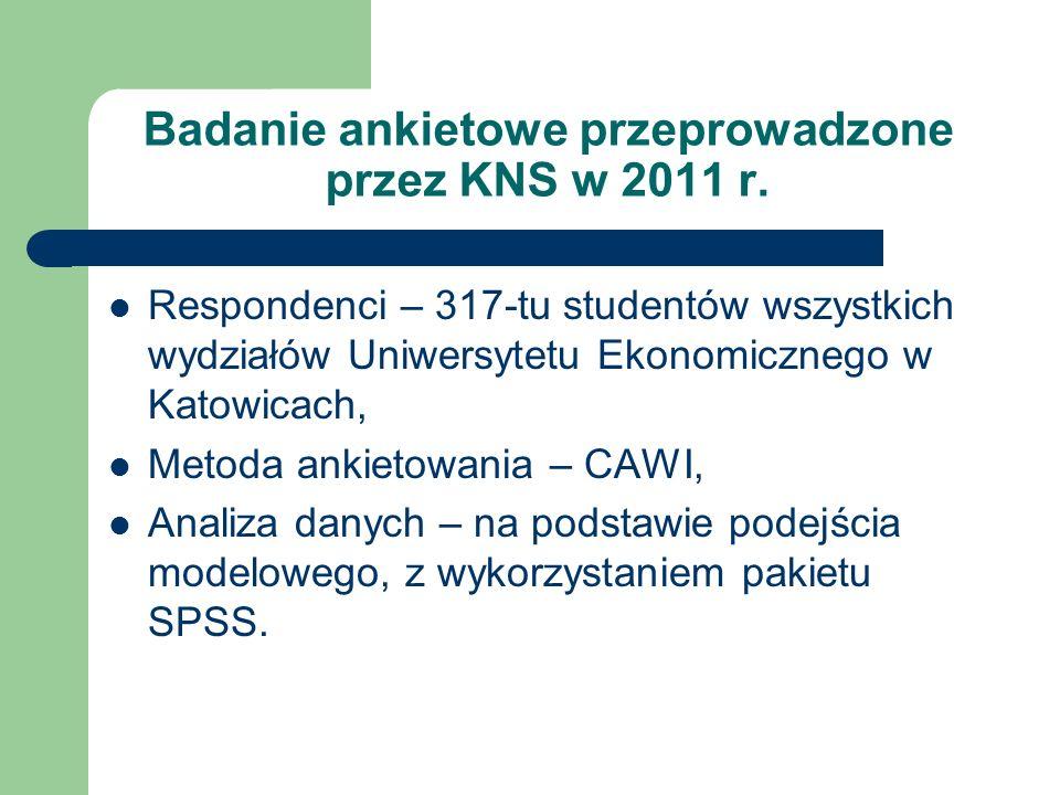 Badanie ankietowe przeprowadzone przez KNS w 2011 r.