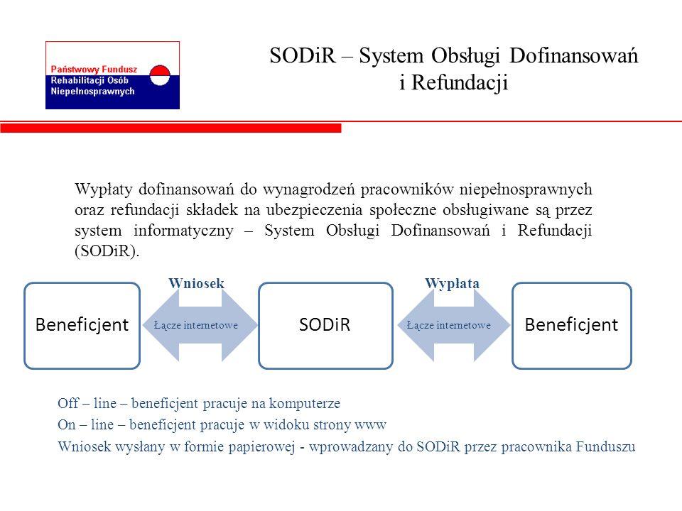SODiR – System Obsługi Dofinansowań i Refundacji