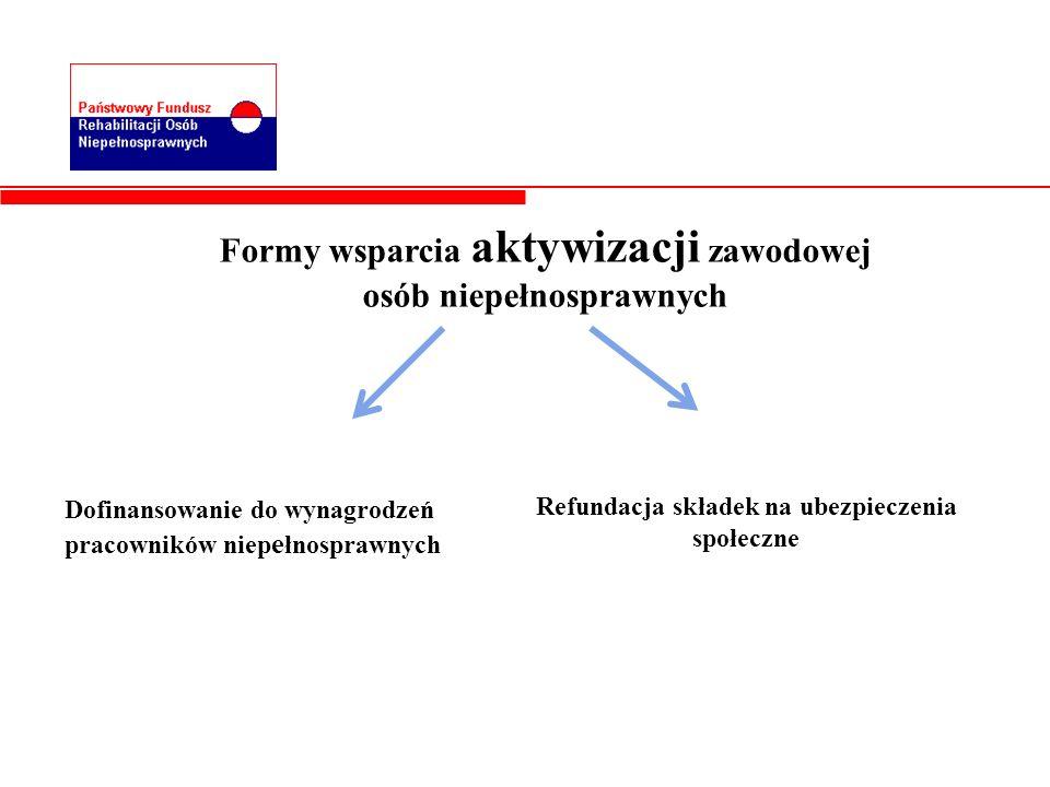 Formy wsparcia aktywizacji zawodowej osób niepełnosprawnych