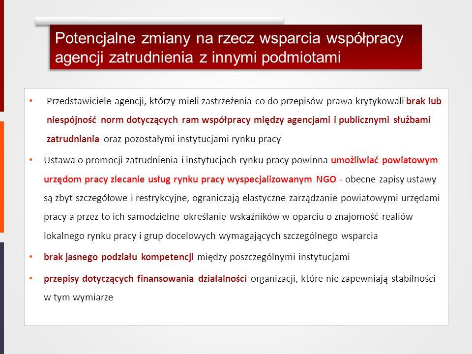 Potencjalne zmiany na rzecz wsparcia współpracy agencji zatrudnienia z innymi podmiotami