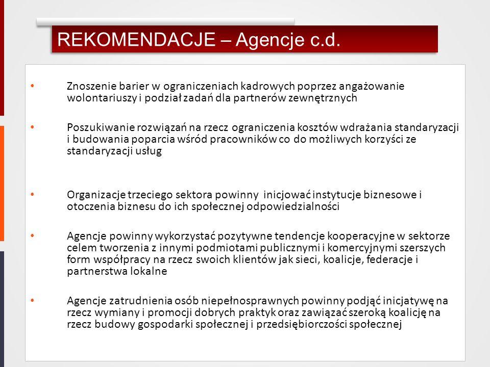 REKOMENDACJE – Agencje c.d.