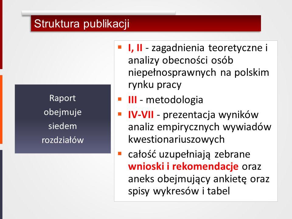 Struktura publikacji I, II - zagadnienia teoretyczne i analizy obecności osób niepełnosprawnych na polskim rynku pracy.