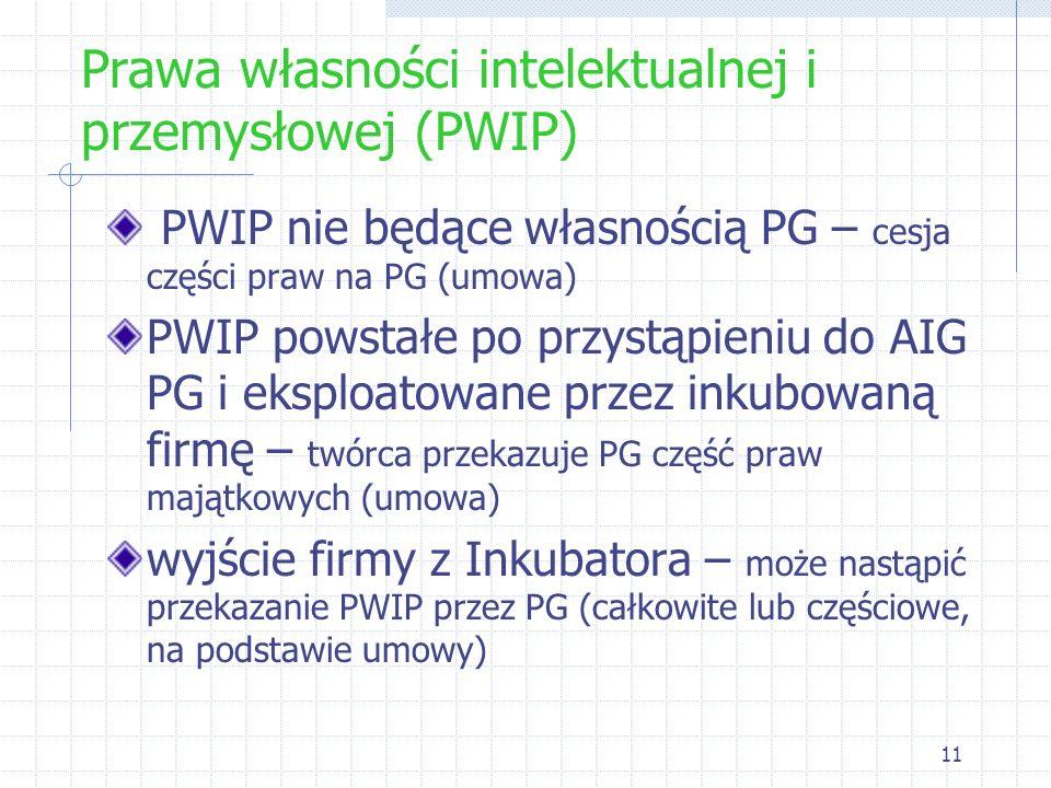 Prawa własności intelektualnej i przemysłowej (PWIP)