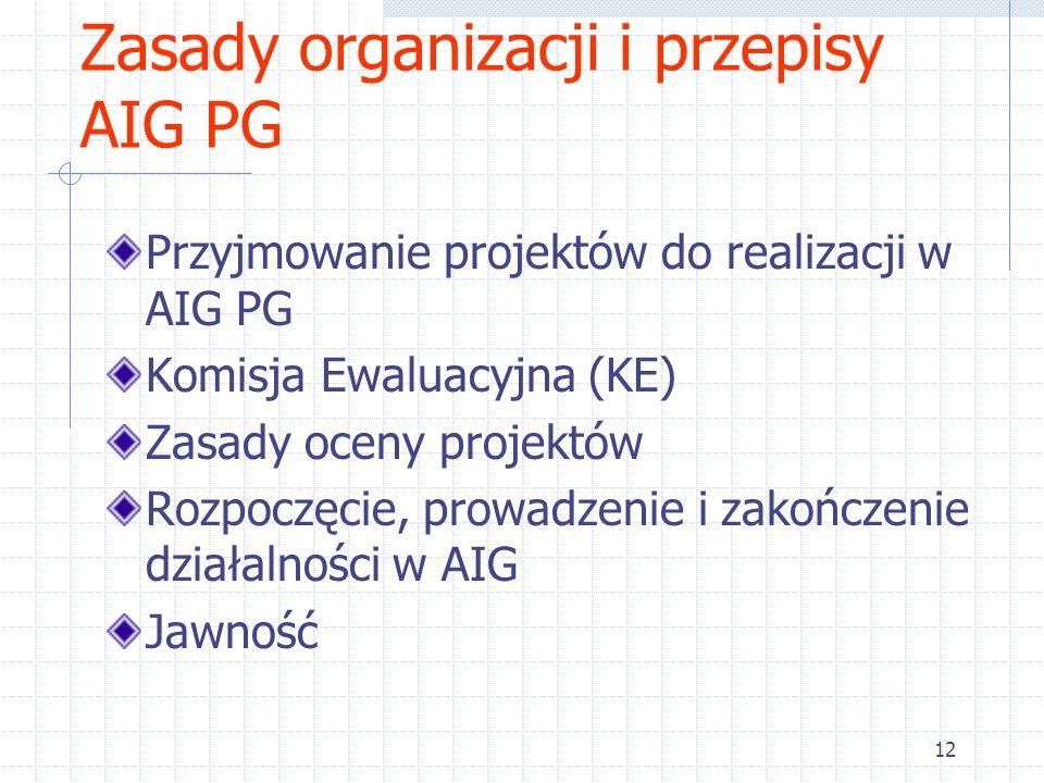 Zasady organizacji i przepisy AIG PG