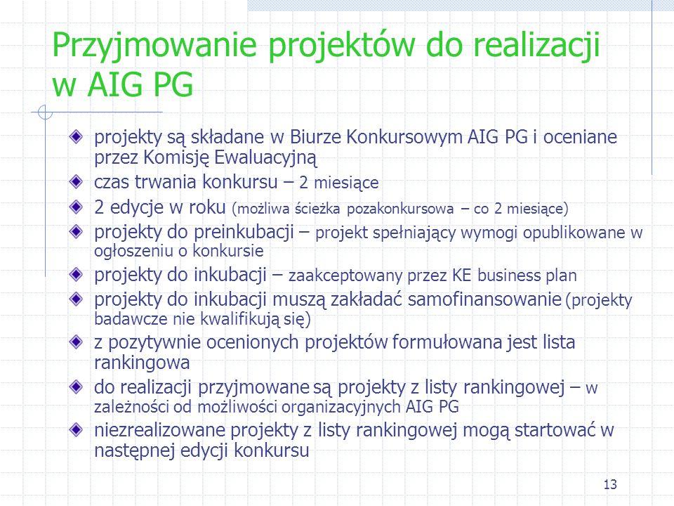 Przyjmowanie projektów do realizacji w AIG PG