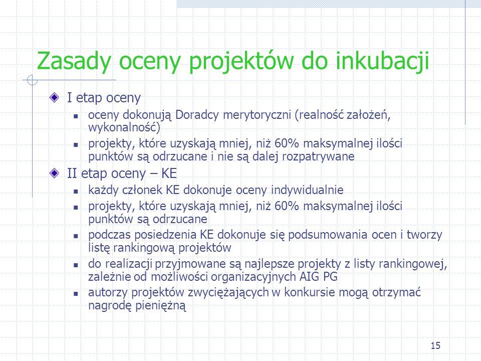 Zasady oceny projektów do inkubacji