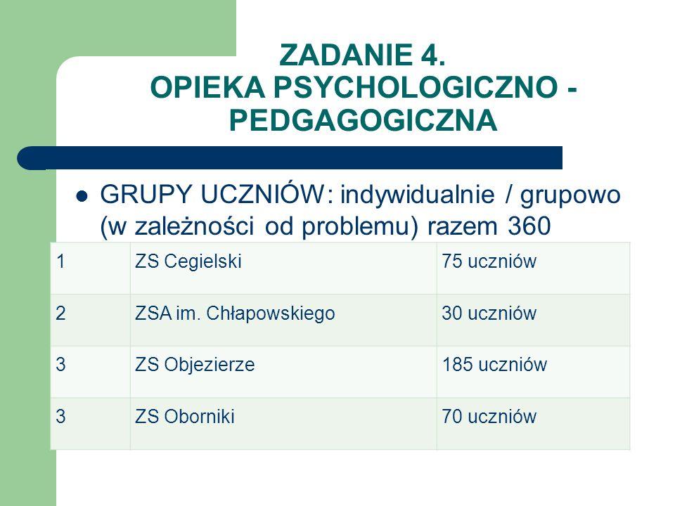 ZADANIE 4. OPIEKA PSYCHOLOGICZNO -PEDGAGOGICZNA