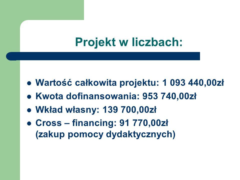 Projekt w liczbach: Wartość całkowita projektu: 1 093 440,00zł