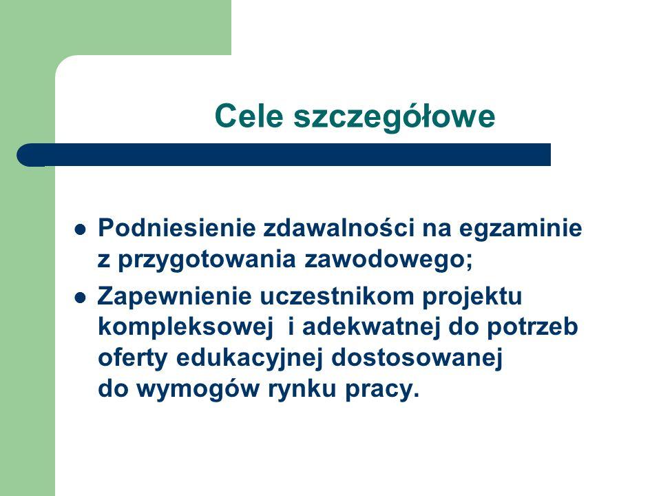 Cele szczegółowe Podniesienie zdawalności na egzaminie z przygotowania zawodowego;