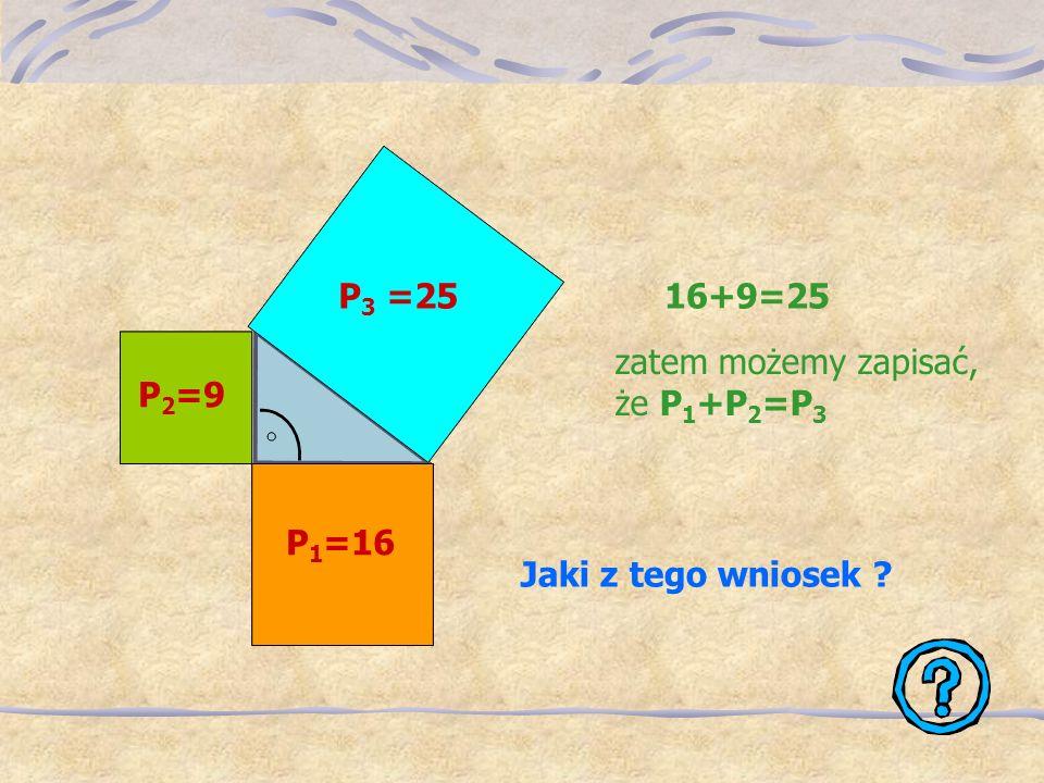 P3 =25 P1=16 P2=9 16+9=25 zatem możemy zapisać, że P1+P2=P3 Jaki z tego wniosek