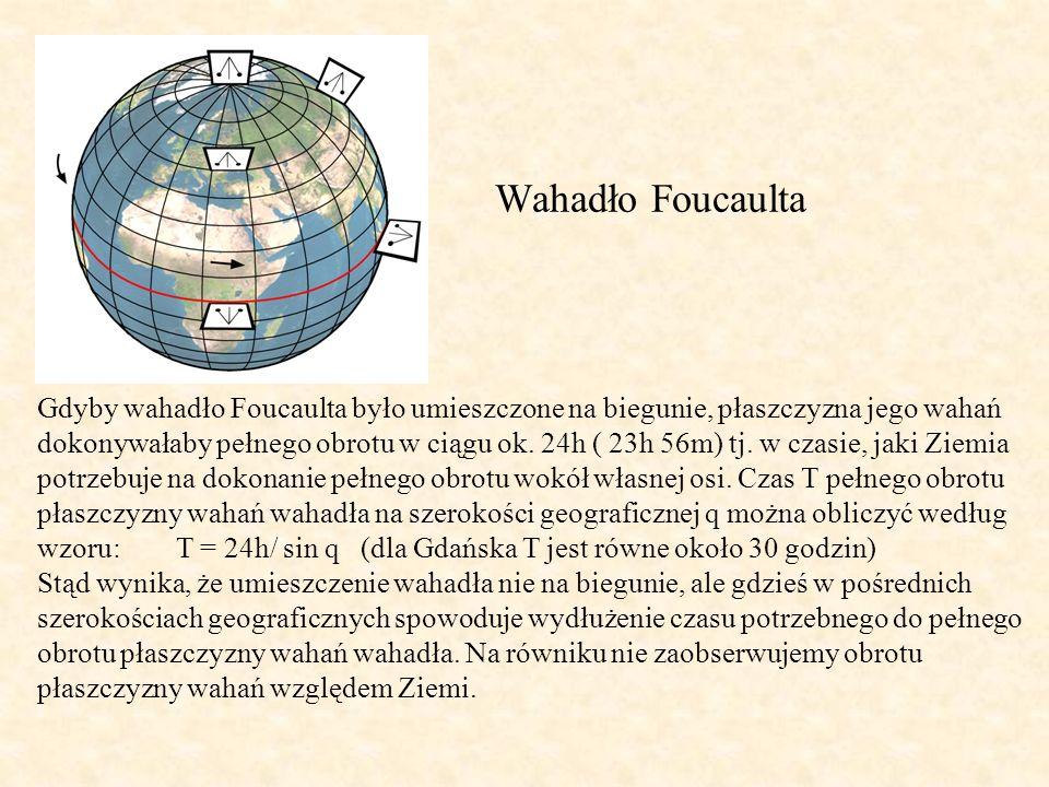 Wahadło Foucaulta.