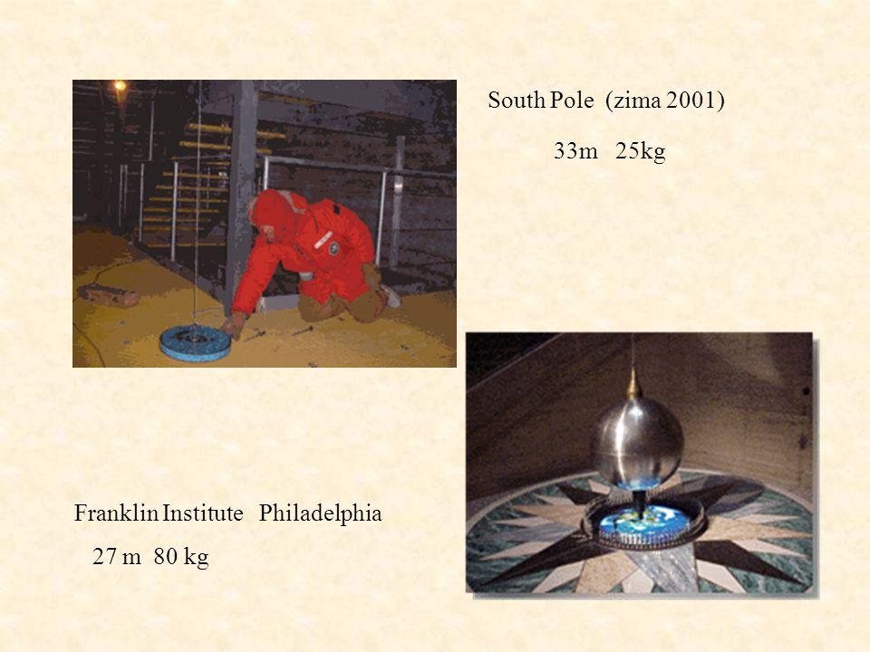 South Pole (zima 2001) 33m 25kg Franklin Institute Philadelphia 27 m 80 kg