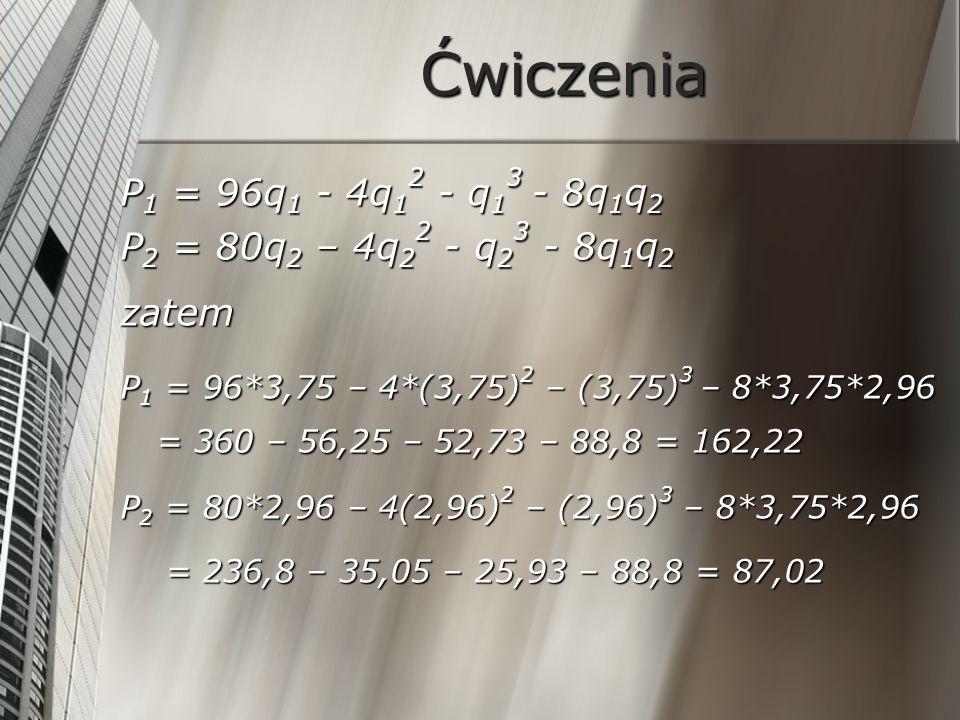 ĆwiczeniaP1 = 96q1 - 4q12 - q13 - 8q1q2. P2 = 80q2 – 4q22 - q23 - 8q1q2. zatem. P1 = 96*3,75 – 4*(3,75)2 – (3,75)3 – 8*3,75*2,96.