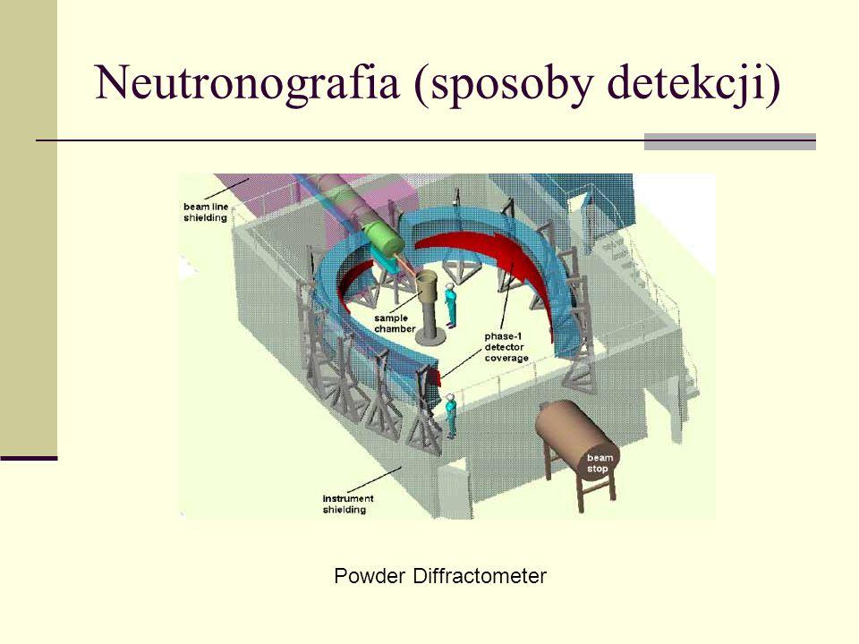 Neutronografia (sposoby detekcji)