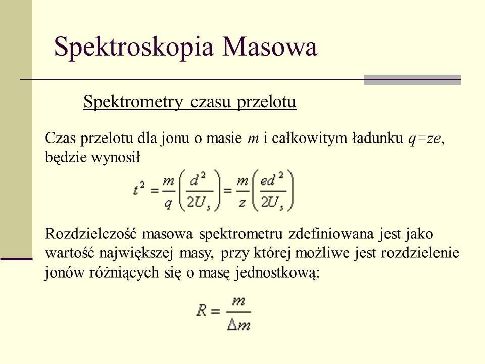 Spektroskopia Masowa Spektrometry czasu przelotu