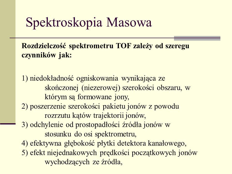 Spektroskopia Masowa Rozdzielczość spektrometru TOF zależy od szeregu czynników jak: