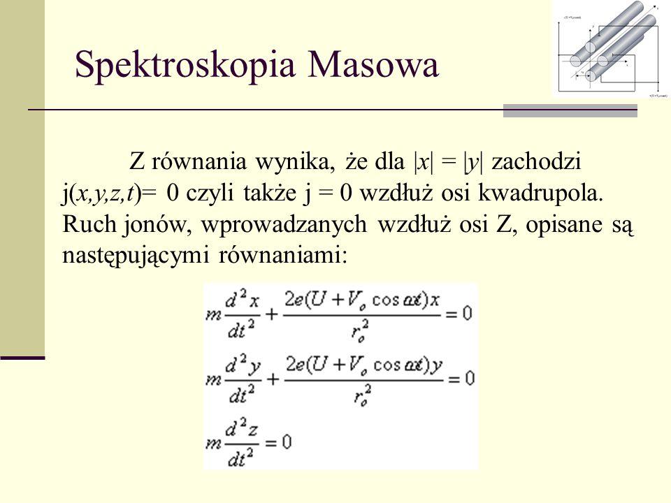 Spektroskopia Masowa Z równania wynika, że dla |x| = |y| zachodzi j(x,y,z,t)= 0 czyli także j = 0 wzdłuż osi kwadrupola.