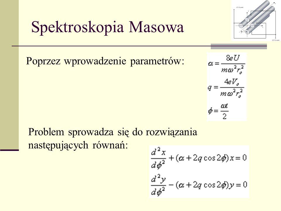 Spektroskopia Masowa Poprzez wprowadzenie parametrów:
