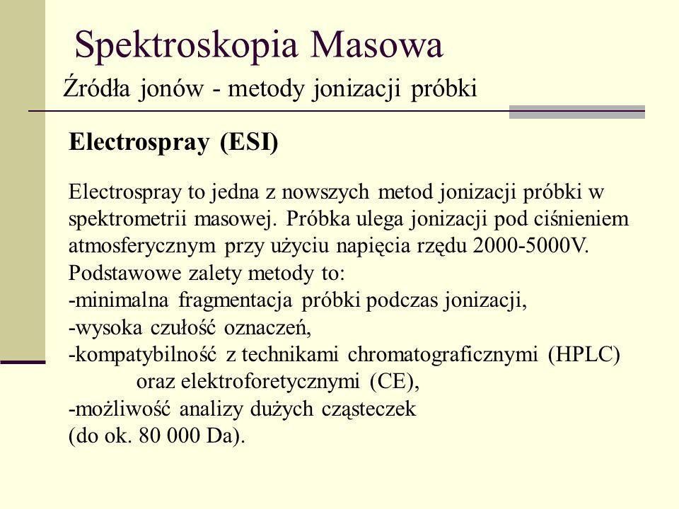 Spektroskopia Masowa Źródła jonów - metody jonizacji próbki