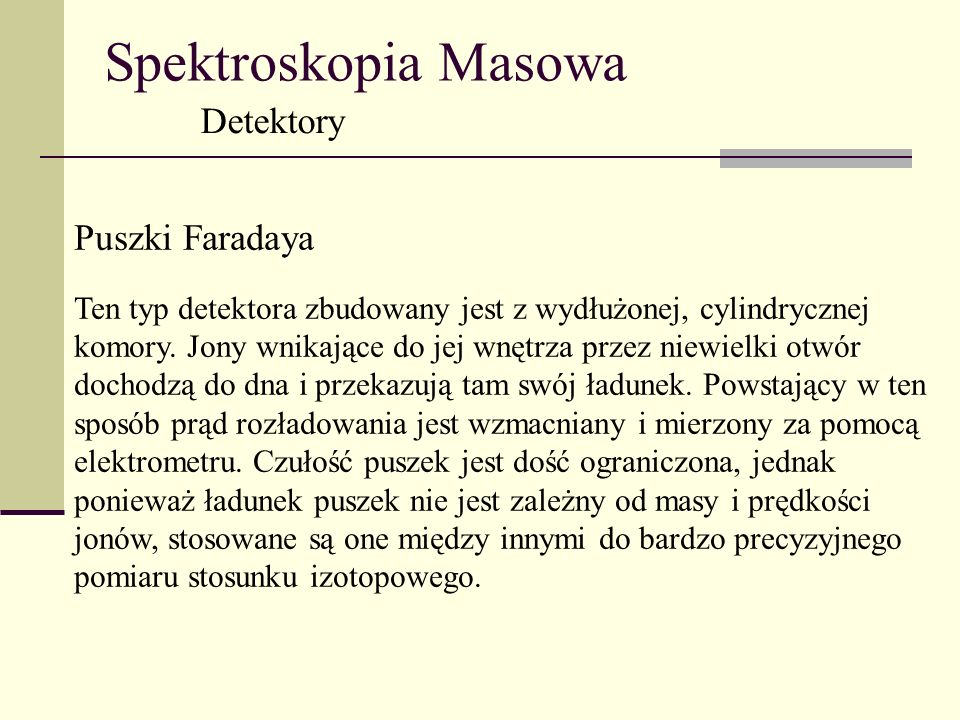 Spektroskopia Masowa Detektory Puszki Faradaya