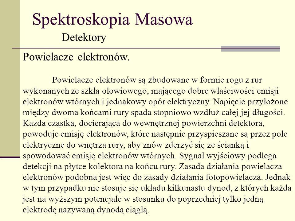 Spektroskopia Masowa Detektory Powielacze elektronów.