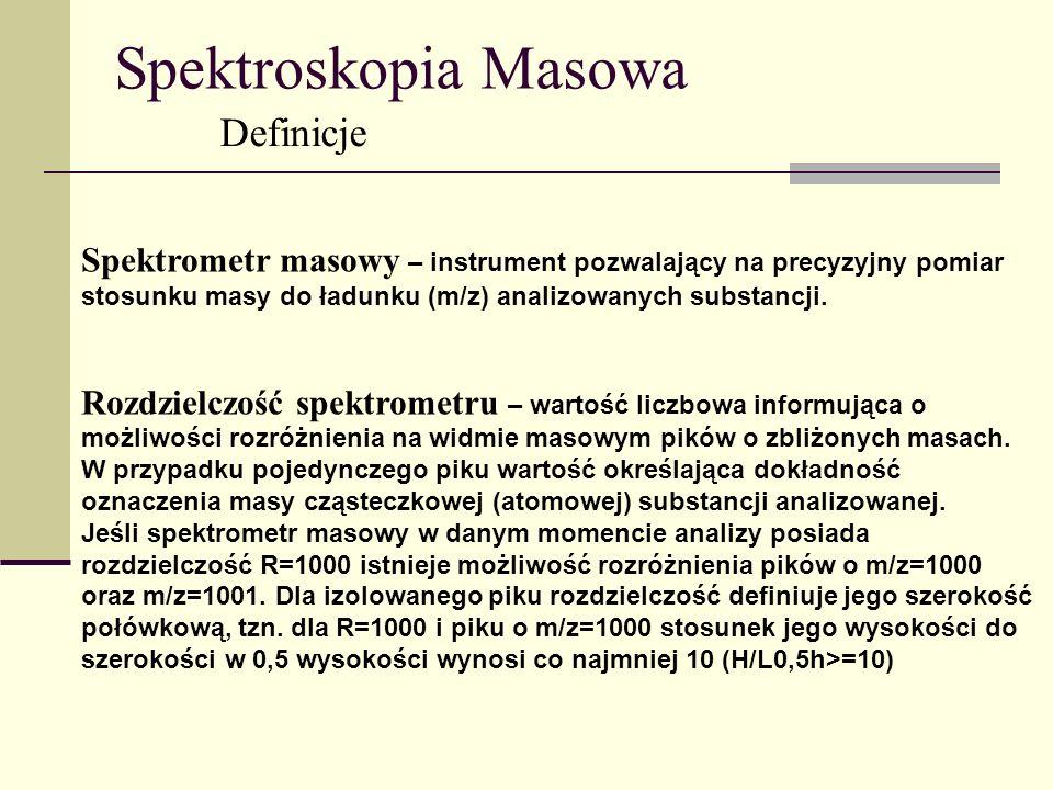 Spektroskopia Masowa Definicje
