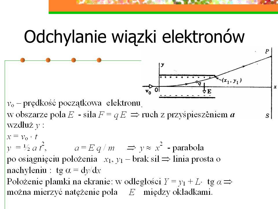 Odchylanie wiązki elektronów