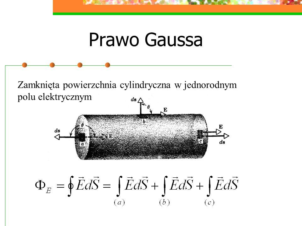 Prawo Gaussa Zamknięta powierzchnia cylindryczna w jednorodnym