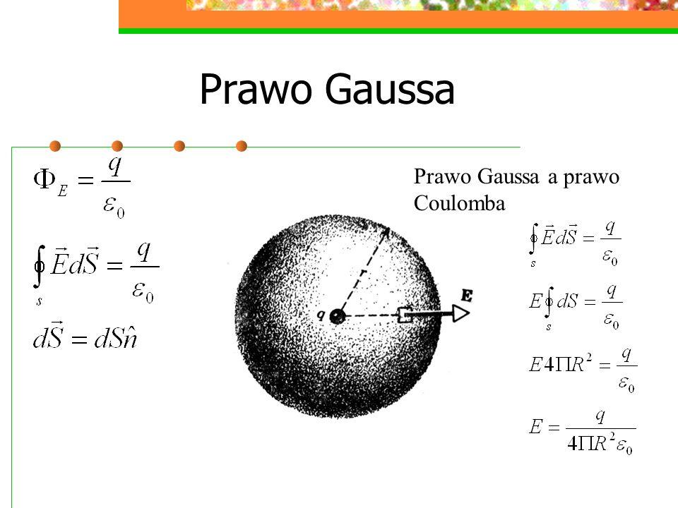 Prawo Gaussa Prawo Gaussa a prawo Coulomba