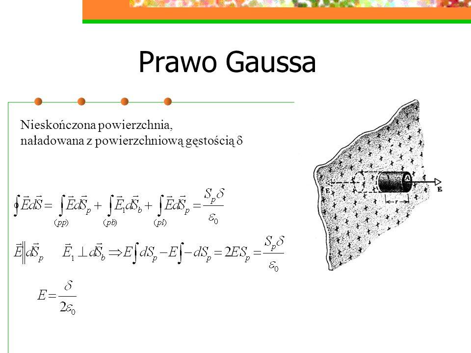 Prawo Gaussa Nieskończona powierzchnia,