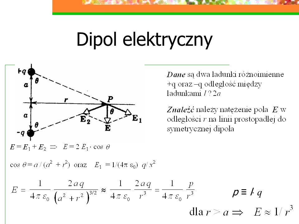 Dipol elektryczny p ≡ l q