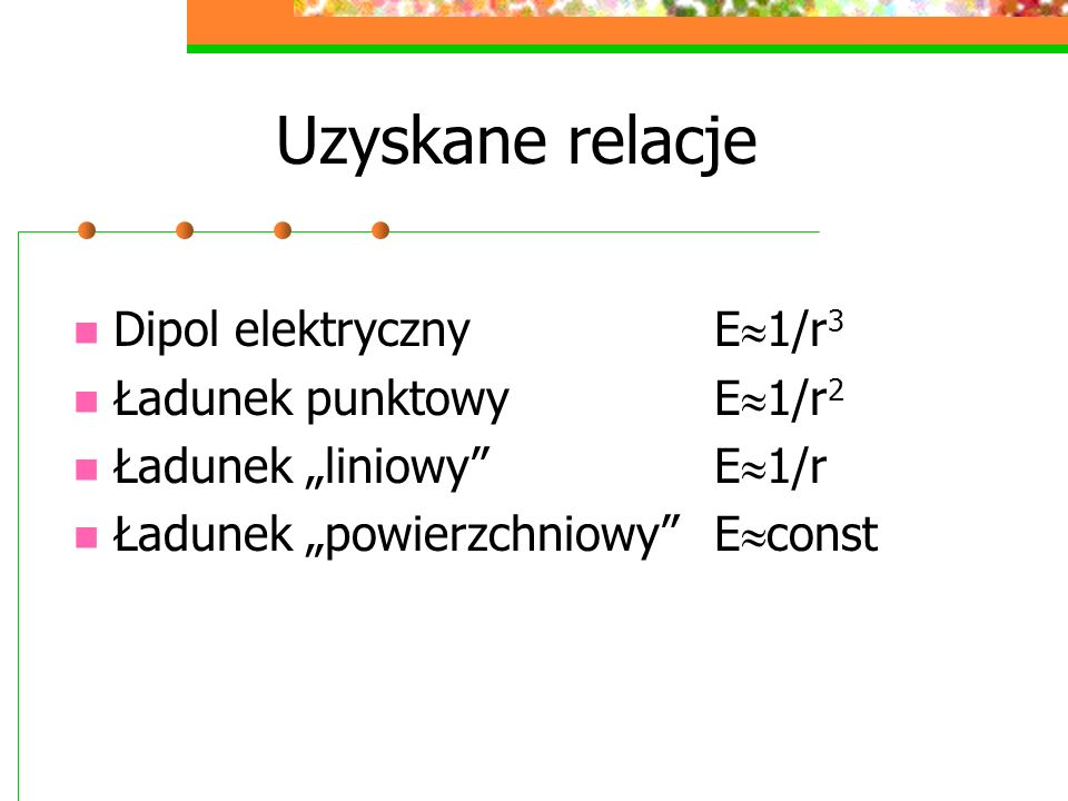 Uzyskane relacje Dipol elektryczny E1/r3 Ładunek punktowy E1/r2