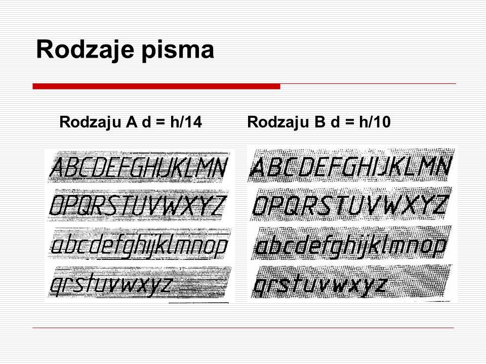 Rodzaje pisma Rodzaju A d = h/14 Rodzaju B d = h/10