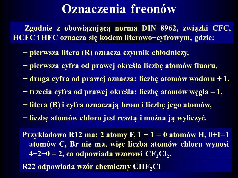 Oznaczenia freonów Zgodnie z obowiązującą normą DIN 8962, związki CFC, HCFC i HFC oznacza się kodem literowo−cyfrowym, gdzie: