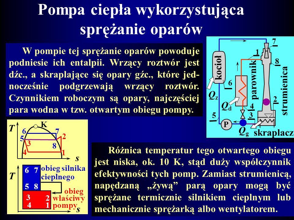 Pompa ciepła wykorzystująca sprężanie oparów