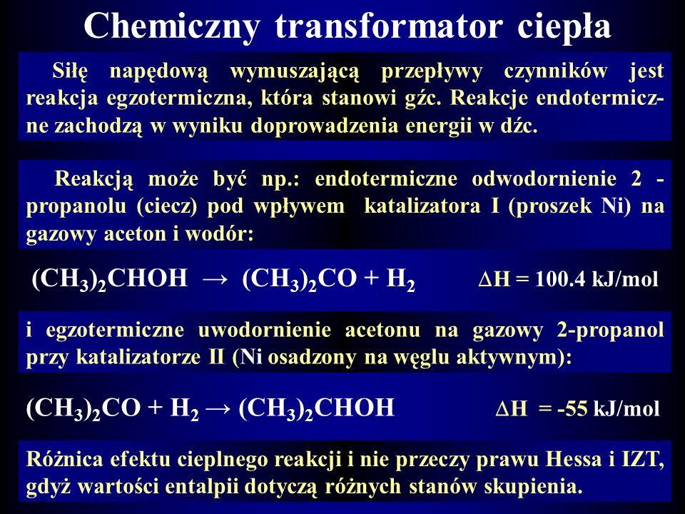 Chemiczny transformator ciepła