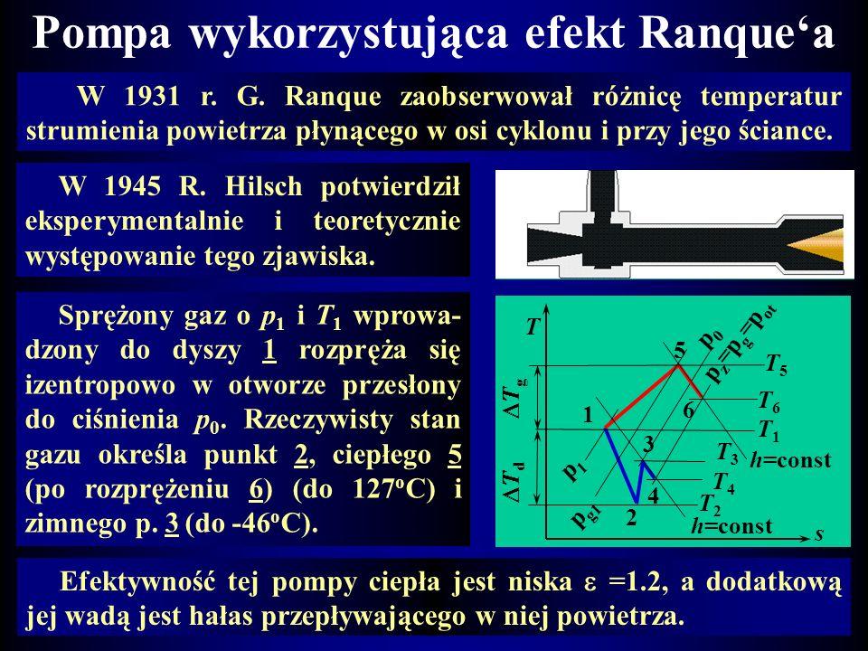Pompa wykorzystująca efekt Ranque'a