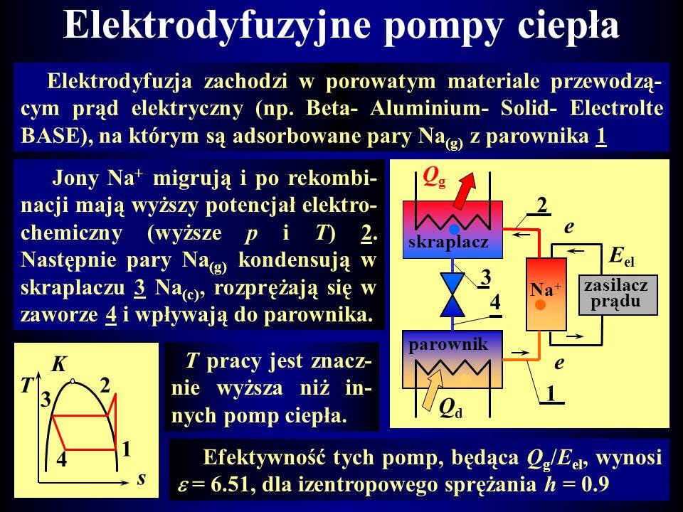 Elektrodyfuzyjne pompy ciepła