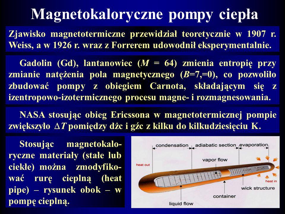 Magnetokaloryczne pompy ciepła