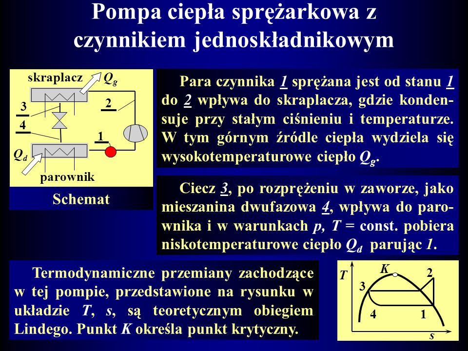Pompa ciepła sprężarkowa z czynnikiem jednoskładnikowym