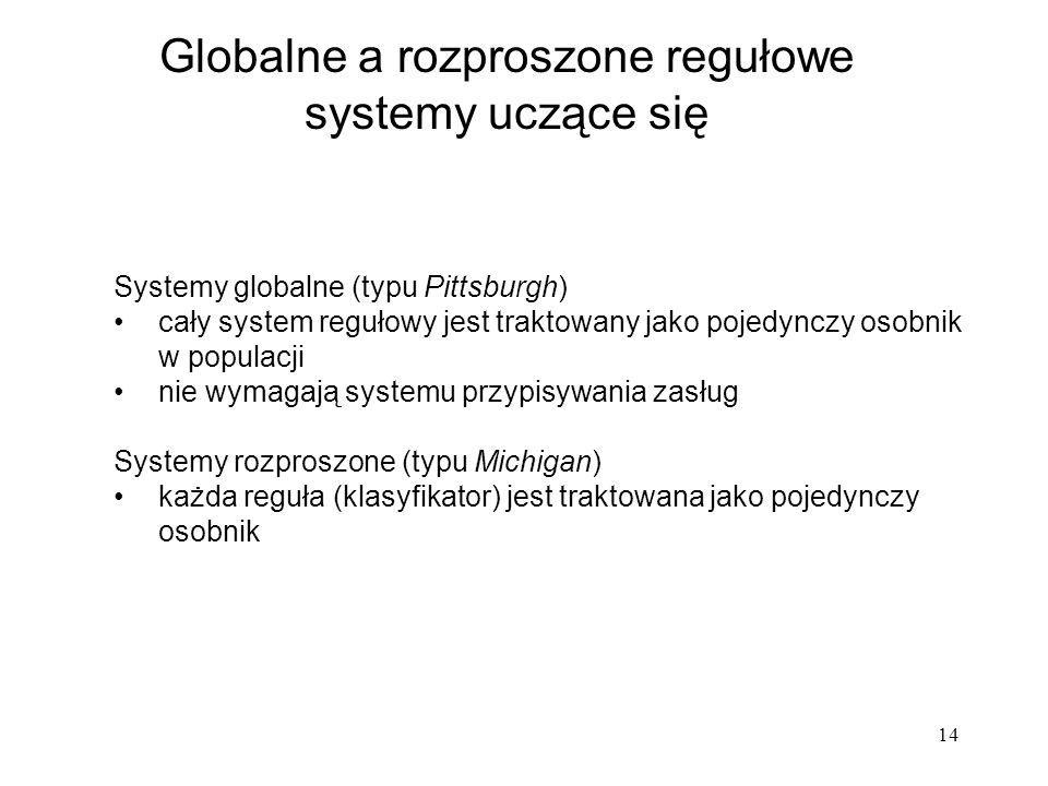 Globalne a rozproszone regułowe systemy uczące się