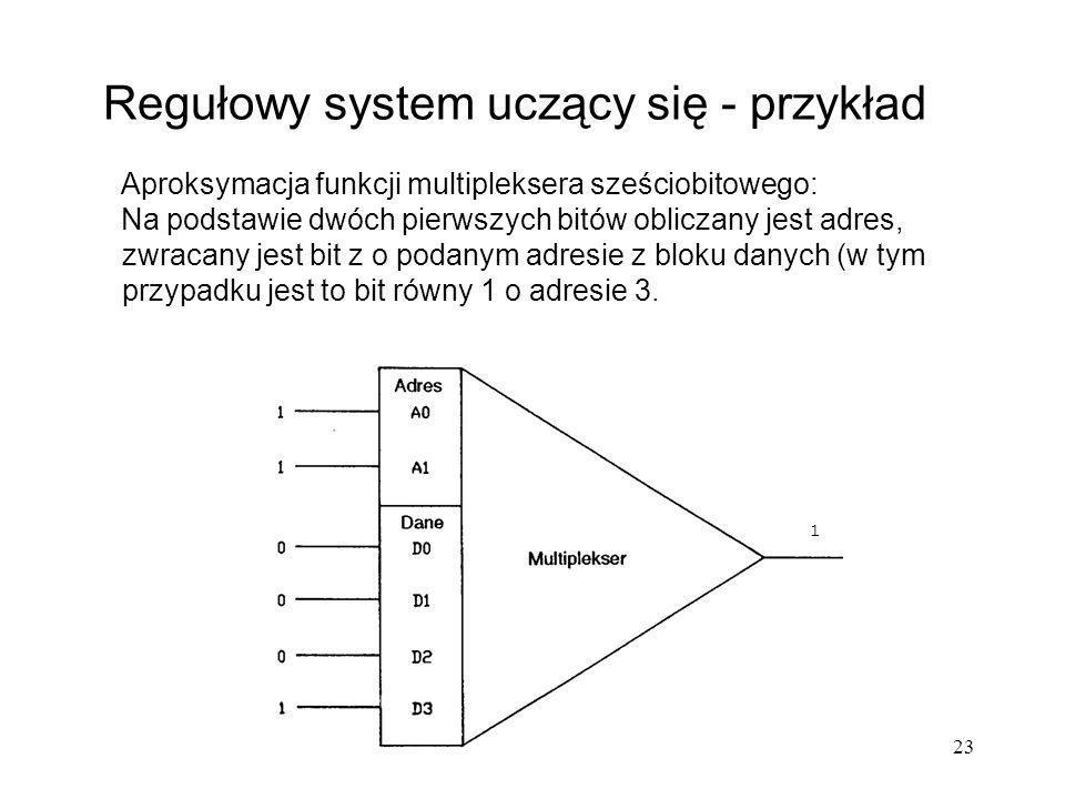 Regułowy system uczący się - przykład