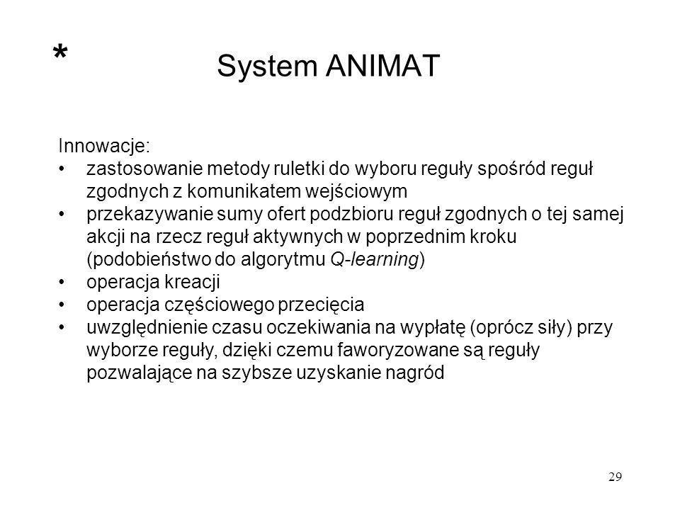 * System ANIMAT Innowacje: